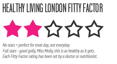 healthy living london #hellofitty rating