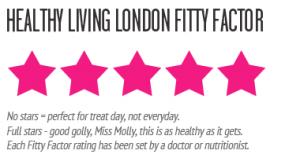 Healthy Living London health rating